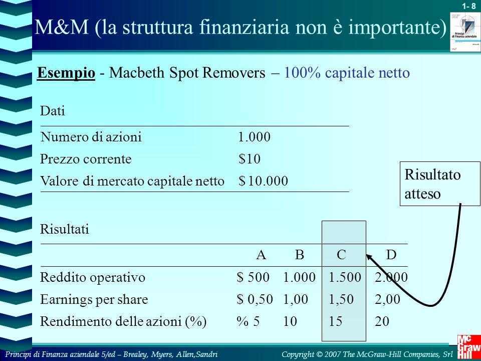 M&M (la struttura finanziaria non è importante)