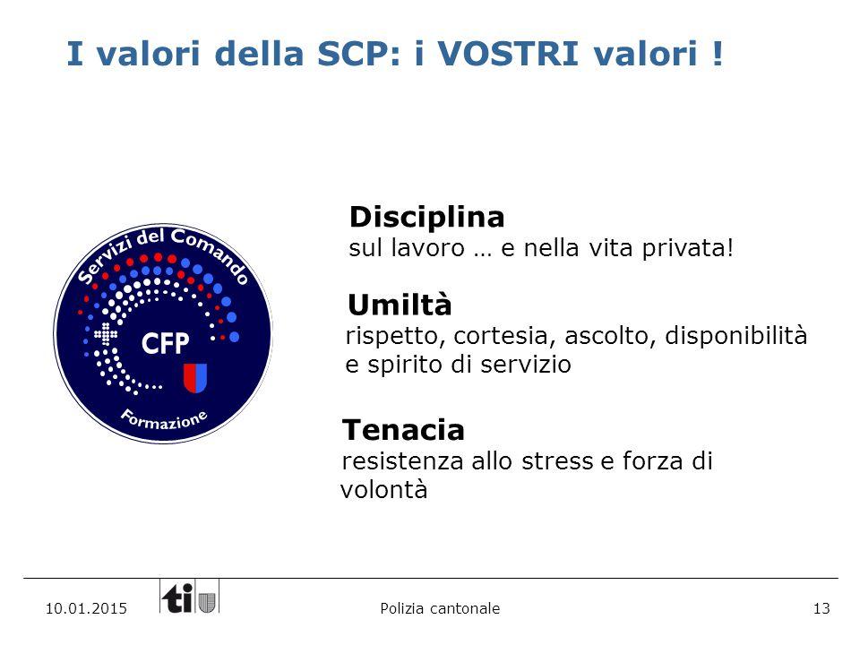 CFP I valori della SCP: i VOSTRI valori ! Servizi del Comando Umiltà