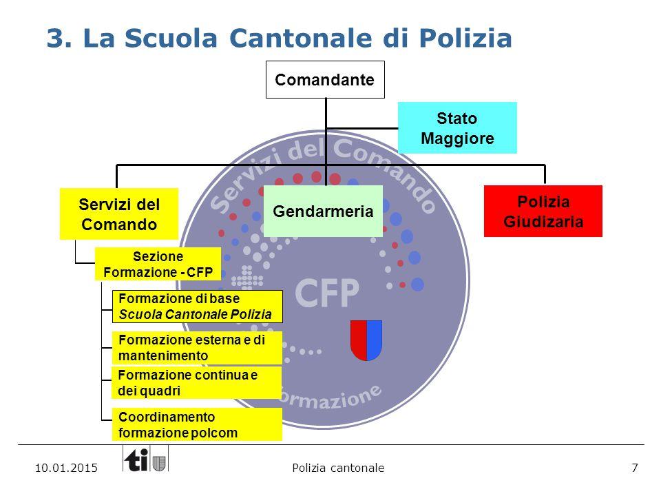 Sezione Formazione - CFP