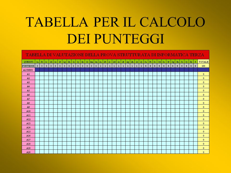 TABELLA PER IL CALCOLO DEI PUNTEGGI