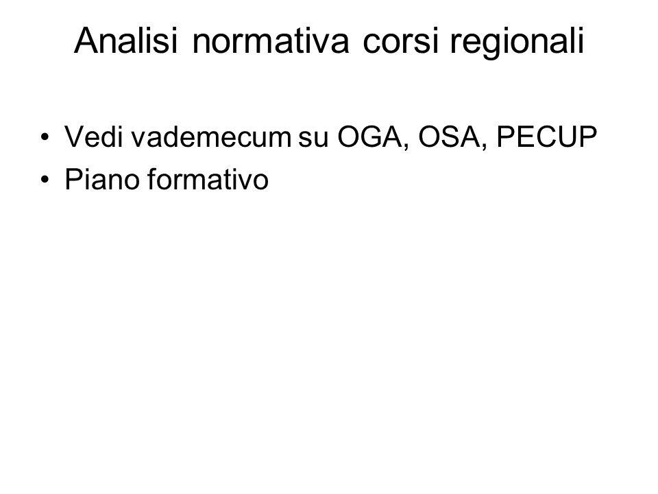 Analisi normativa corsi regionali