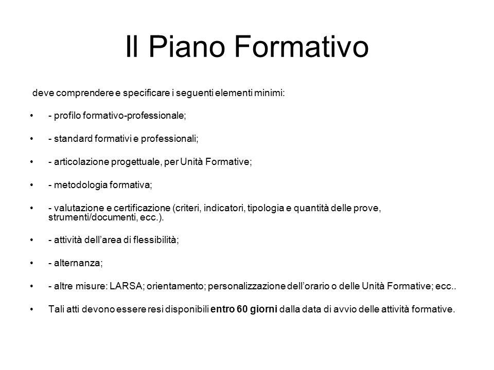 Il Piano Formativo deve comprendere e specificare i seguenti elementi minimi: - profilo formativo-professionale;