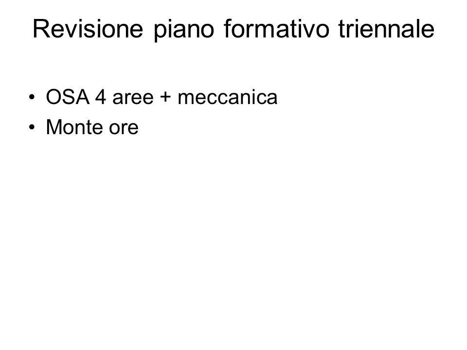 Revisione piano formativo triennale