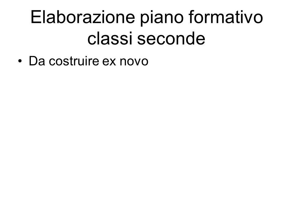 Elaborazione piano formativo classi seconde