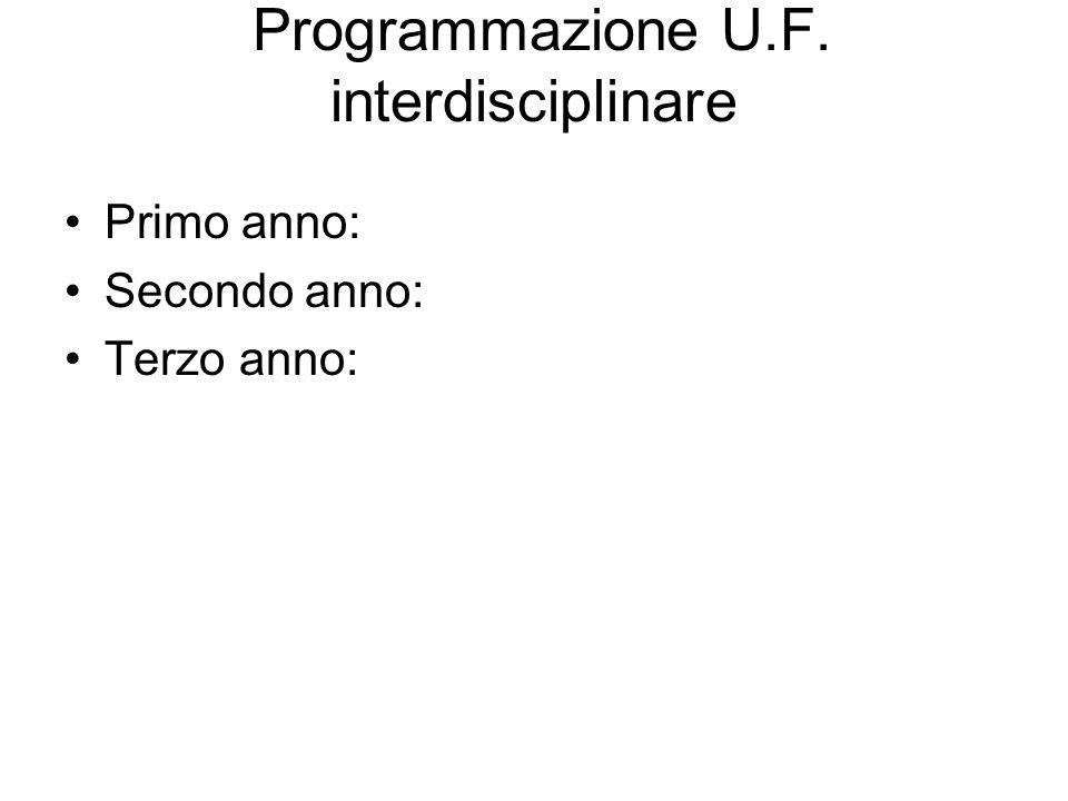 Programmazione U.F. interdisciplinare