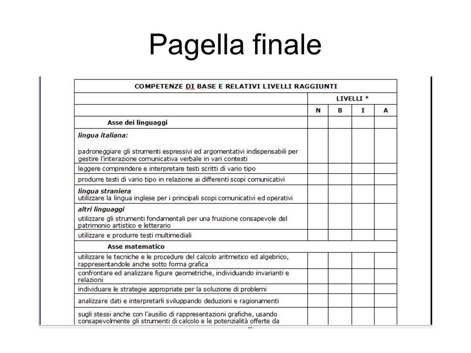 Pagella finale