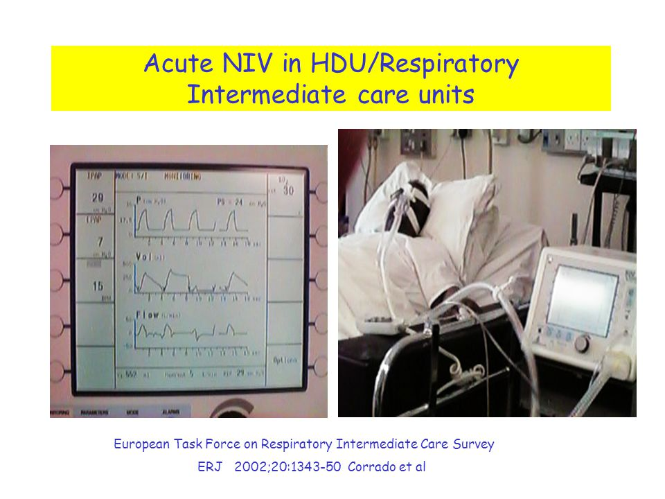 Acute NIV in HDU/Respiratory Intermediate care units