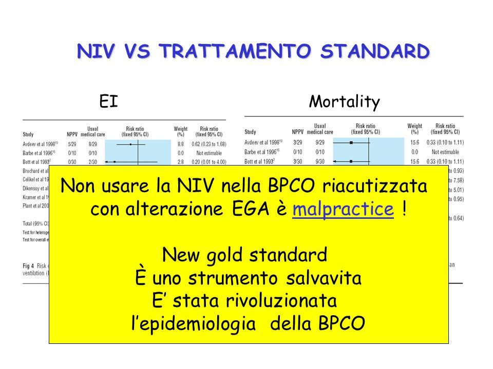 NIV VS TRATTAMENTO STANDARD