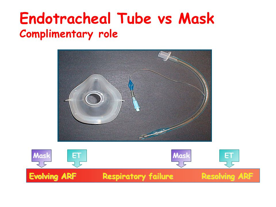 Endotracheal Tube vs Mask Complimentary role