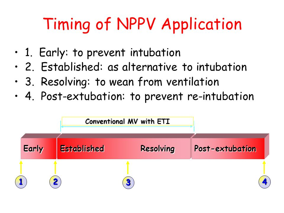 Timing of NPPV Application