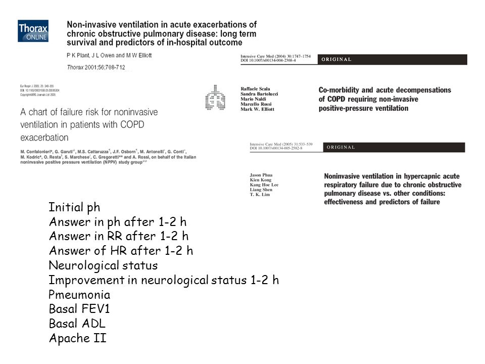 Initial ph Answer in ph after 1-2 h. Answer in RR after 1-2 h. Answer of HR after 1-2 h. Neurological status.