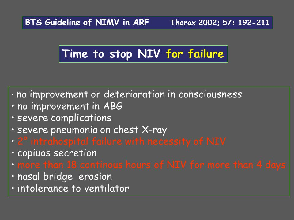 Time to stop NIV for failure