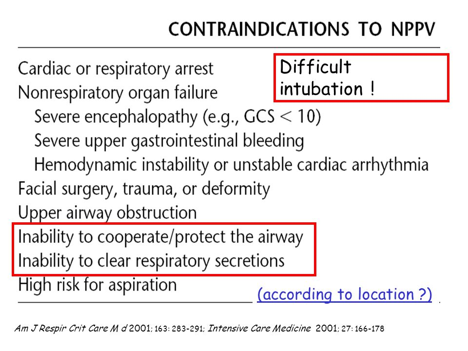 Difficult intubation ! (according to location )