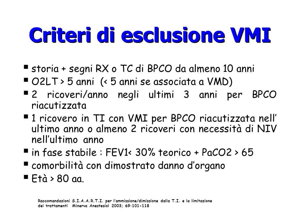 Criteri di esclusione VMI