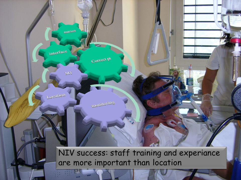 NIV success: staff training and experiance