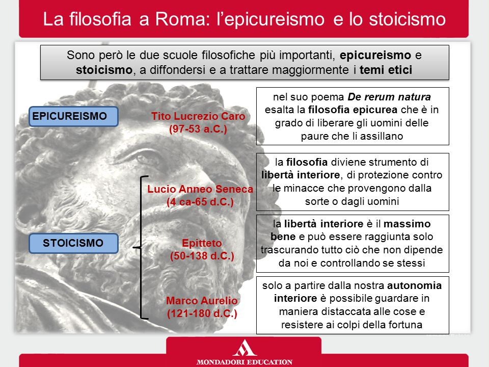La filosofia a Roma: l'epicureismo e lo stoicismo