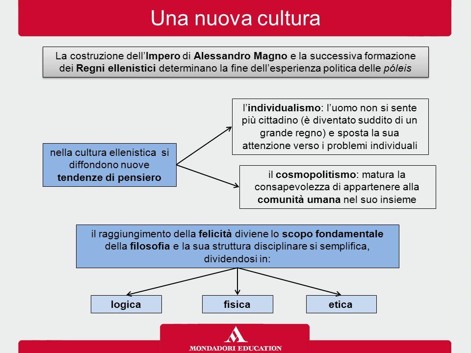 nella cultura ellenistica si diffondono nuove tendenze di pensiero