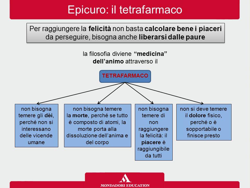 Epicuro: il tetrafarmaco