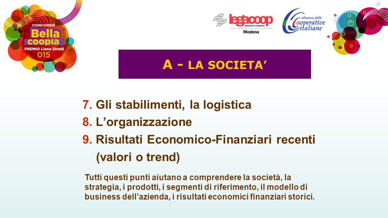 A - LA SOCIETA' 7. Gli stabilimenti, la logistica 8. L'organizzazione 9. Risultati Economico-Finanziari recenti (valori o trend)