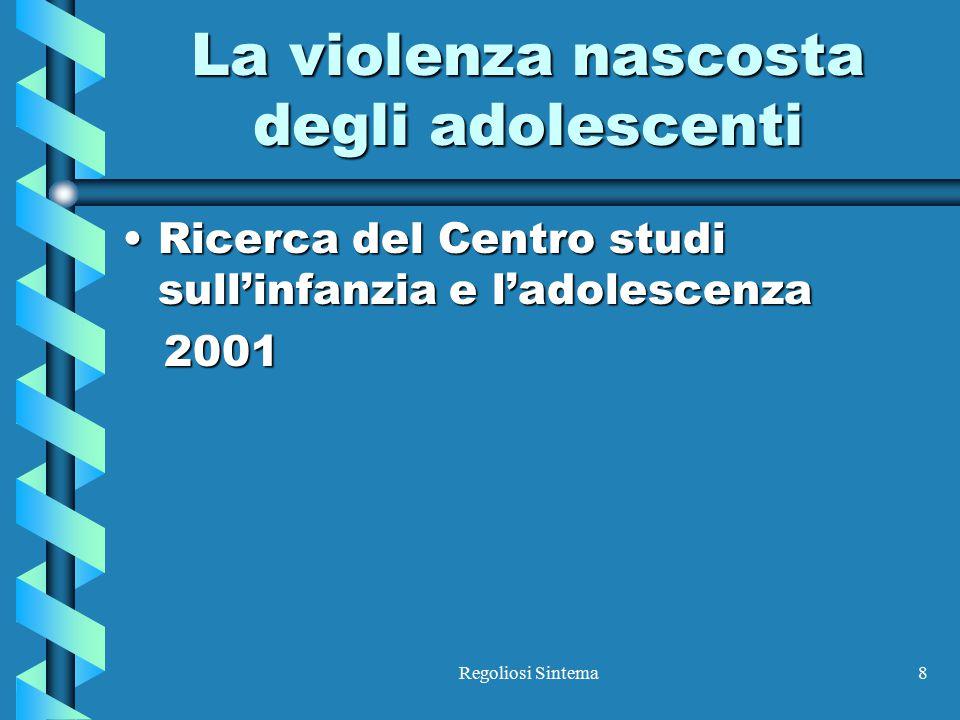 La violenza nascosta degli adolescenti