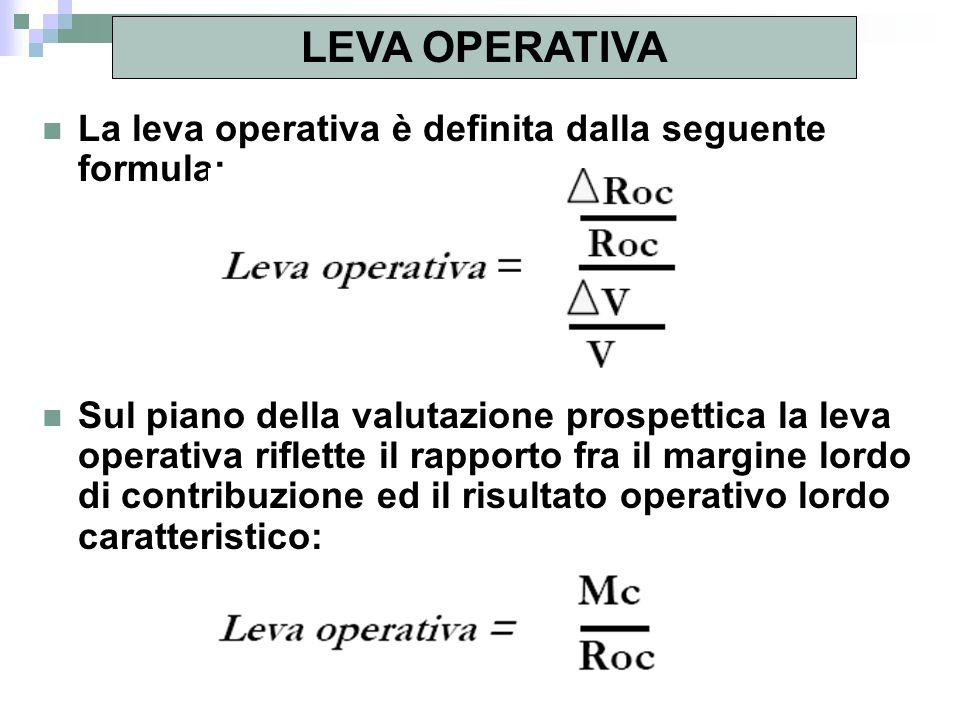 LEVA OPERATIVA La leva operativa è definita dalla seguente formula:
