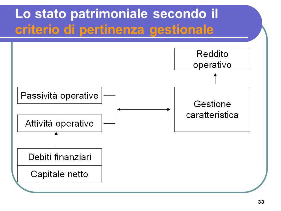 Lo stato patrimoniale secondo il criterio di pertinenza gestionale