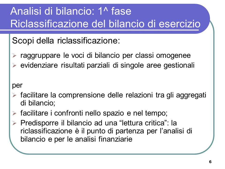 Analisi di bilancio: 1^ fase Riclassificazione del bilancio di esercizio