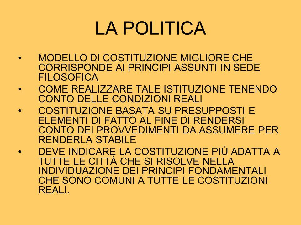 LA POLITICA MODELLO DI COSTITUZIONE MIGLIORE CHE CORRISPONDE AI PRINCIPI ASSUNTI IN SEDE FILOSOFICA.