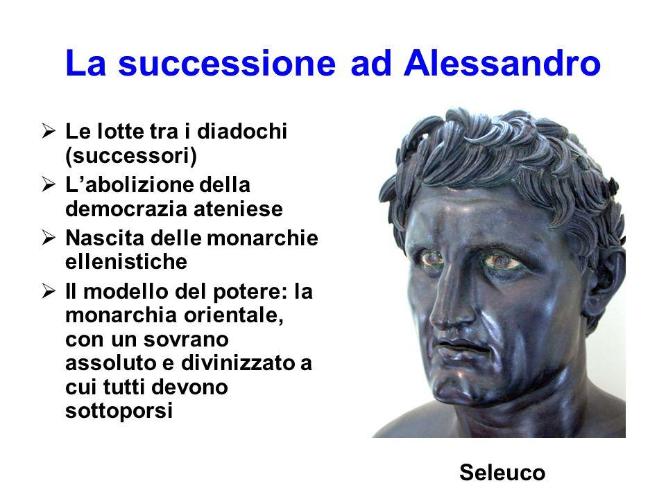 La successione ad Alessandro