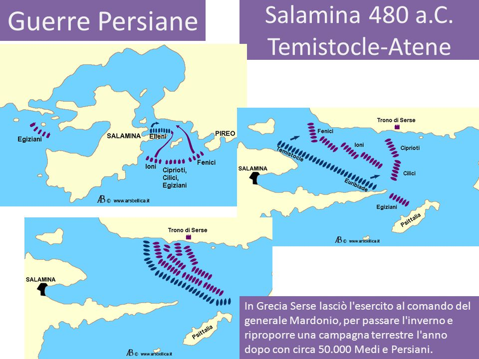 Salamina 480 a.C. Temistocle-Atene