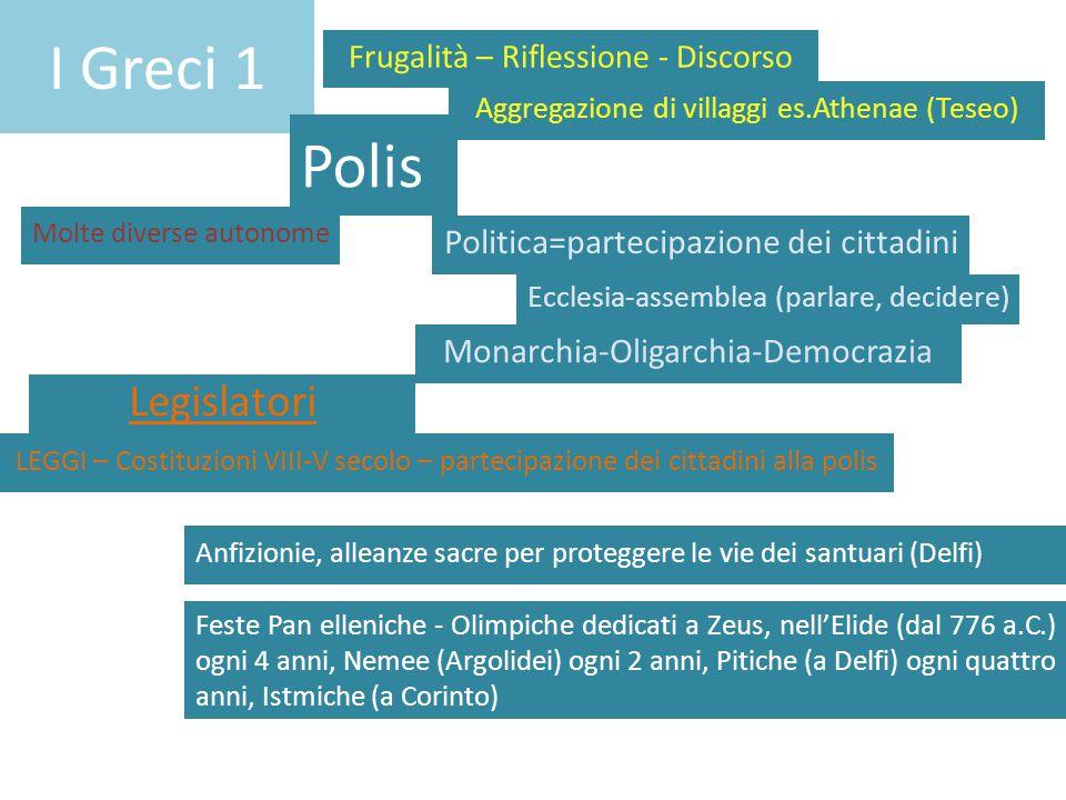 I Greci 1 Polis Legislatori Politica=partecipazione dei cittadini