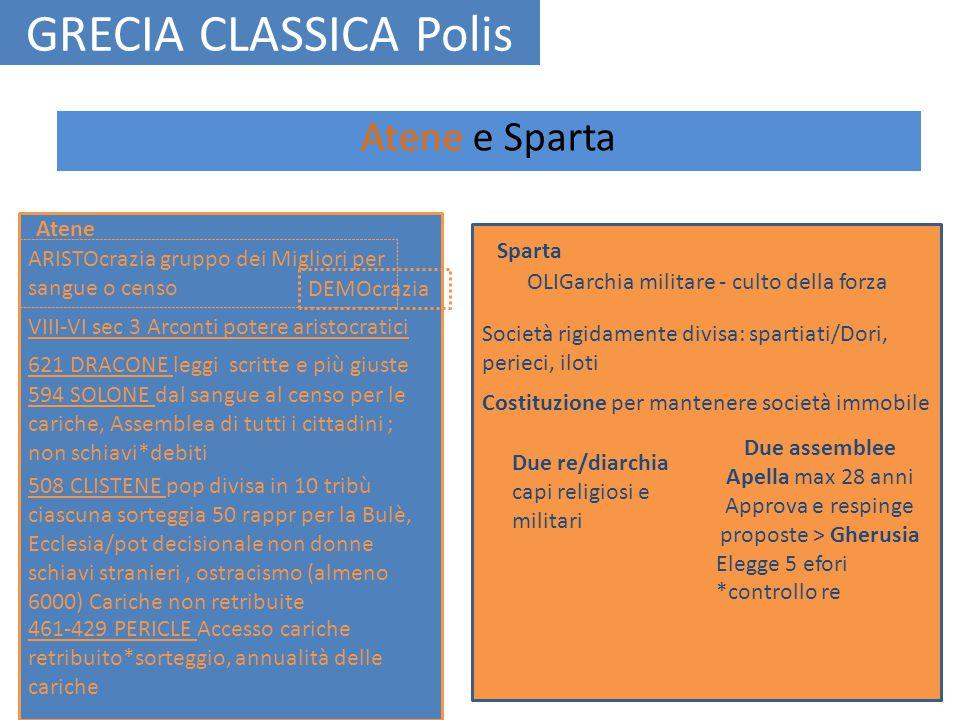 GRECIA CLASSICA Polis Atene e Sparta Atene Sparta