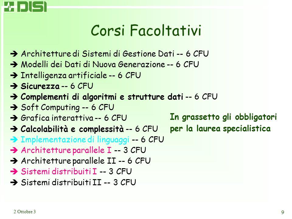 Architetture dei Sistemi Integrati Flavio Fontanelli