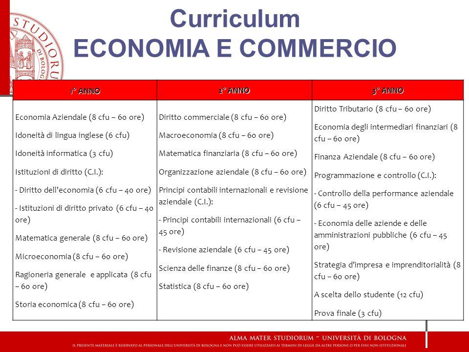 Curriculum ECONOMIA E COMMERCIO
