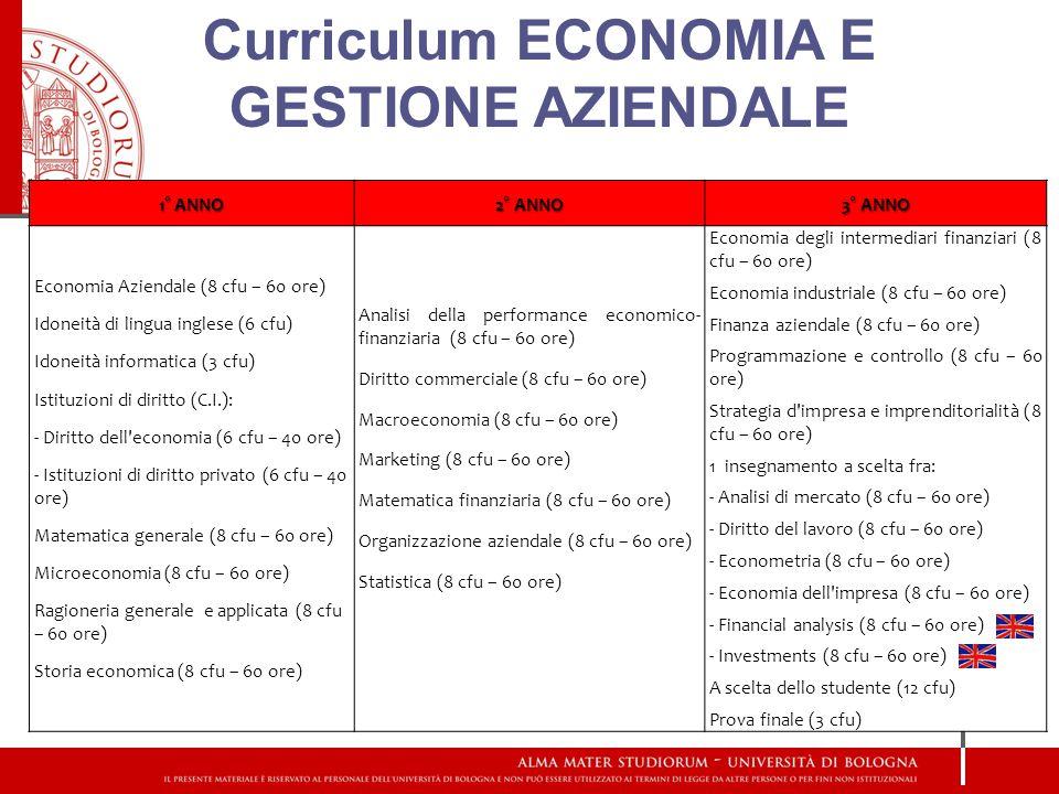 Curriculum ECONOMIA E GESTIONE AZIENDALE