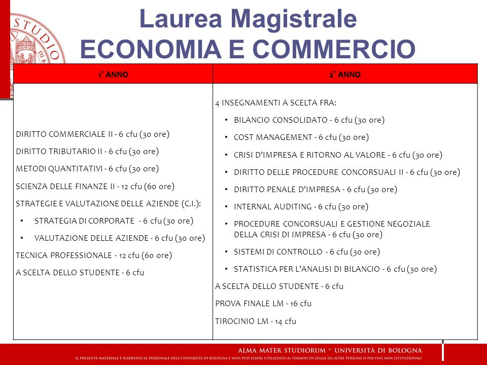 Laurea Magistrale ECONOMIA E COMMERCIO