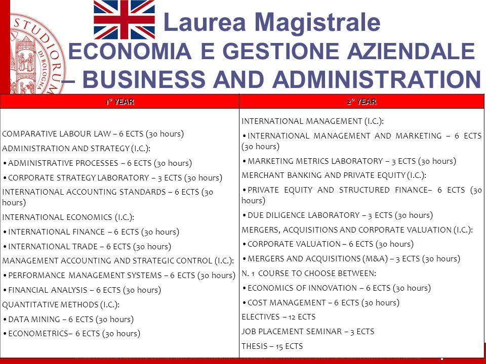 Laurea Magistrale ECONOMIA E GESTIONE AZIENDALE – BUSINESS AND ADMINISTRATION