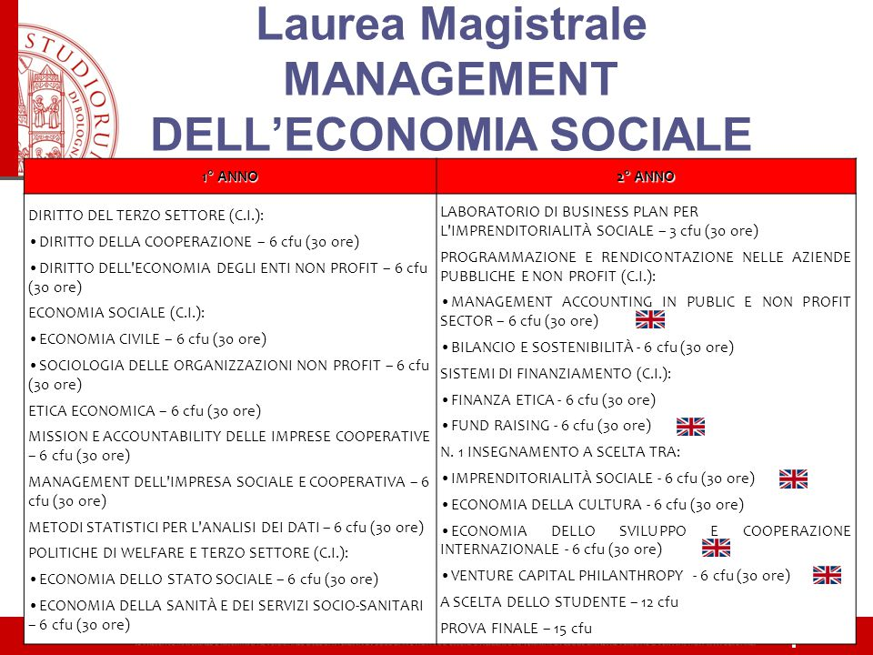 Laurea Magistrale MANAGEMENT DELL'ECONOMIA SOCIALE