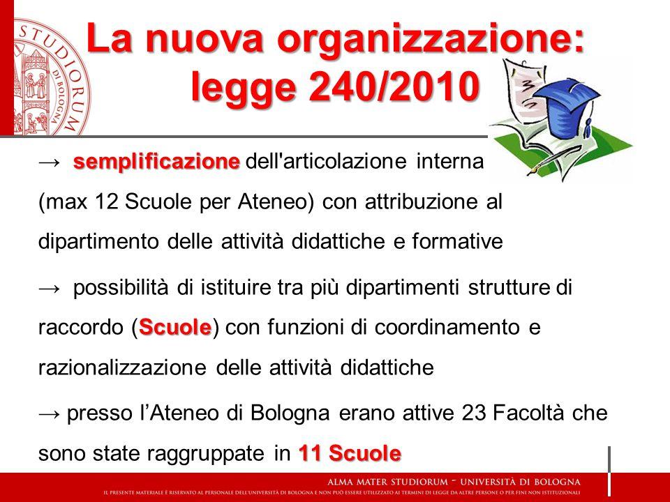 La nuova organizzazione: legge 240/2010