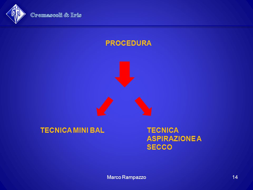 Cremascoli & Iris PROCEDURA TECNICA MINI BAL