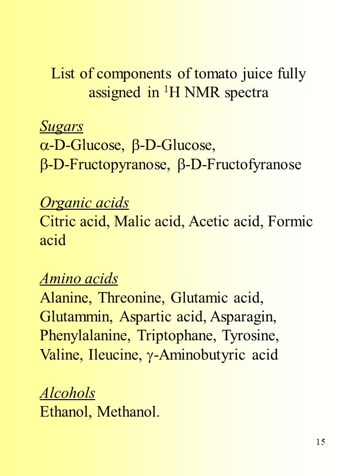 List of components of tomato juice fully assigned in 1H NMR spectra