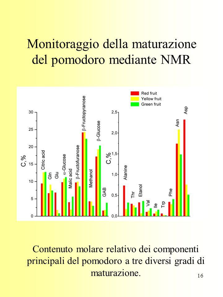 Monitoraggio della maturazione del pomodoro mediante NMR
