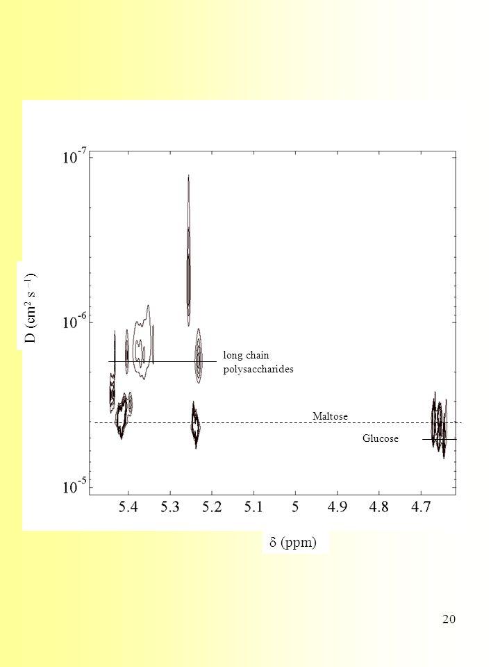 D (cm2 s –1) long chain polysaccharides Maltose Glucose d (ppm)