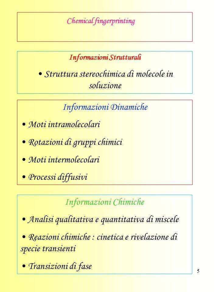 Informazioni Strutturali