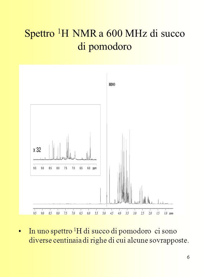 Spettro 1H NMR a 600 MHz di succo di pomodoro