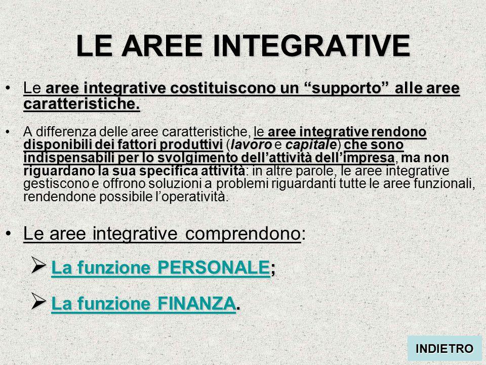 LE AREE INTEGRATIVE La funzione PERSONALE; La funzione FINANZA.