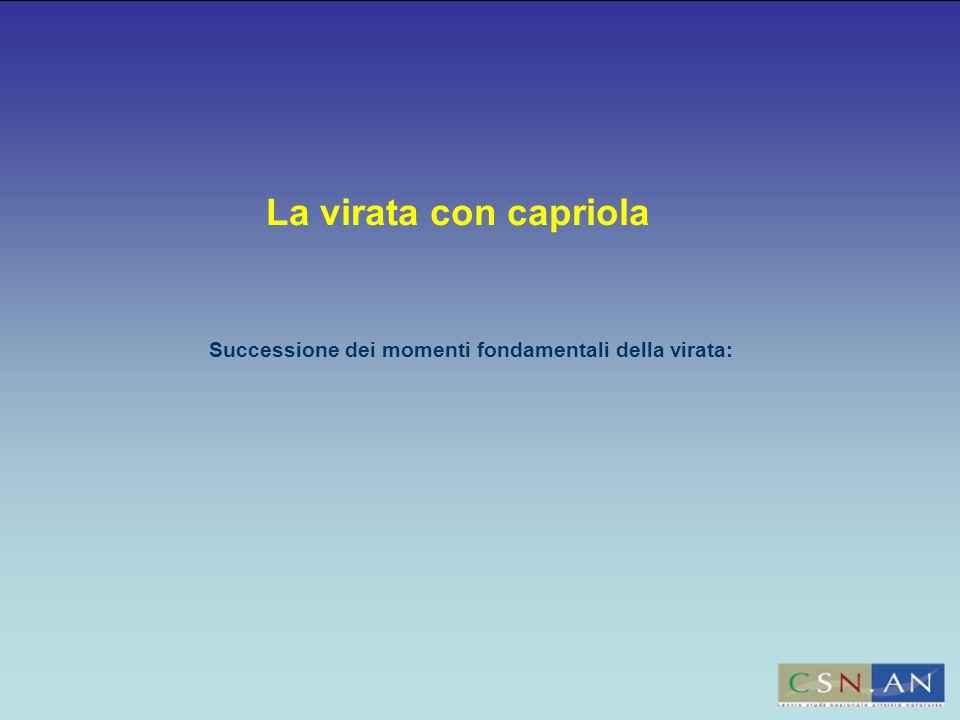 La virata con capriola Successione dei momenti fondamentali della virata: 41