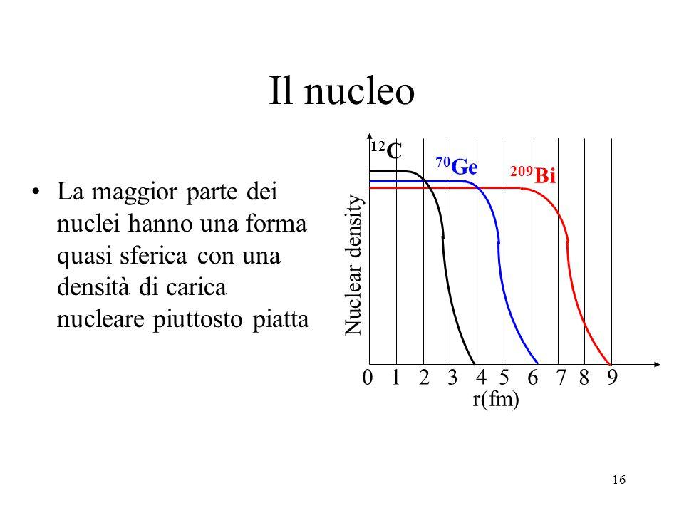 Il nucleo 0 1 2 3 4 5 6 7 8 9. 12C. 70Ge. 209Bi.