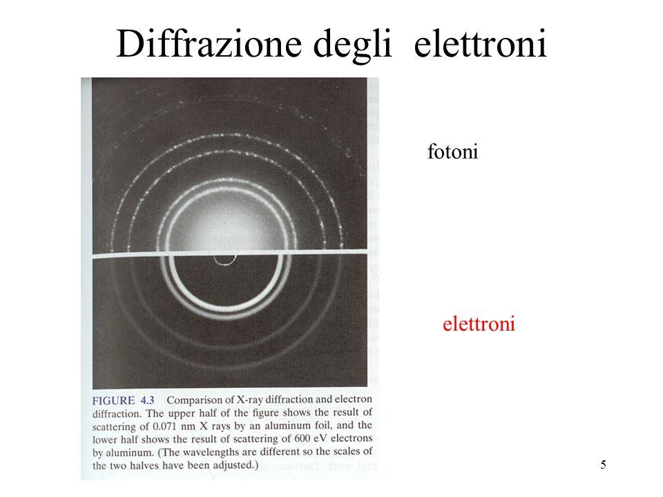 Diffrazione degli elettroni