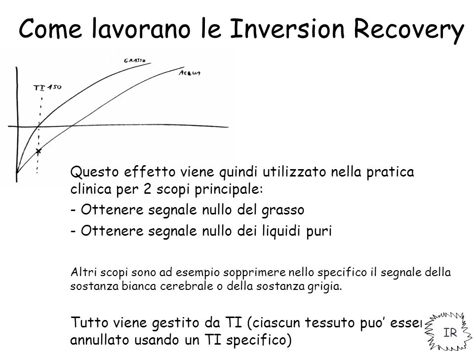 Come lavorano le Inversion Recovery